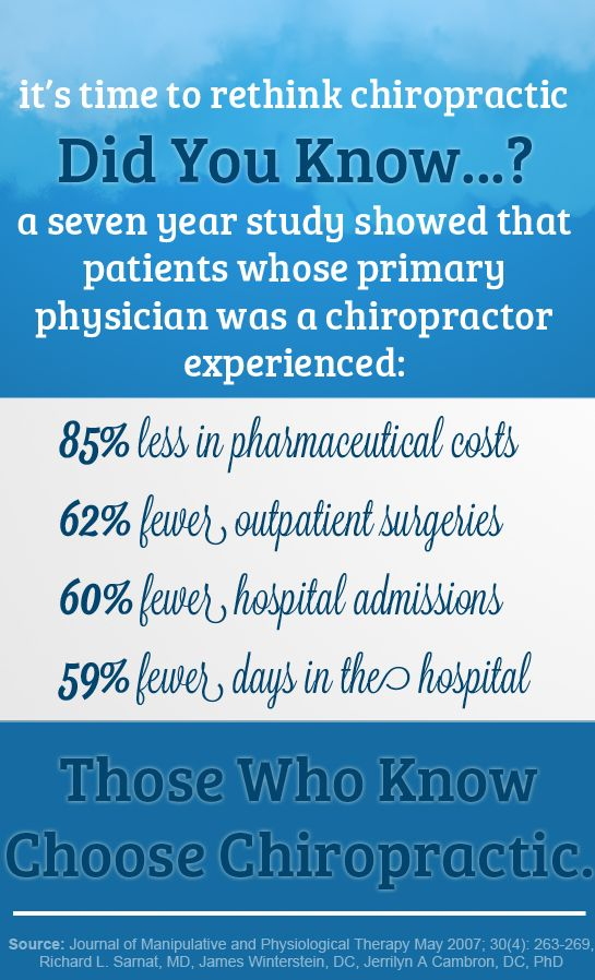 chiropractic-saves-medical-costs